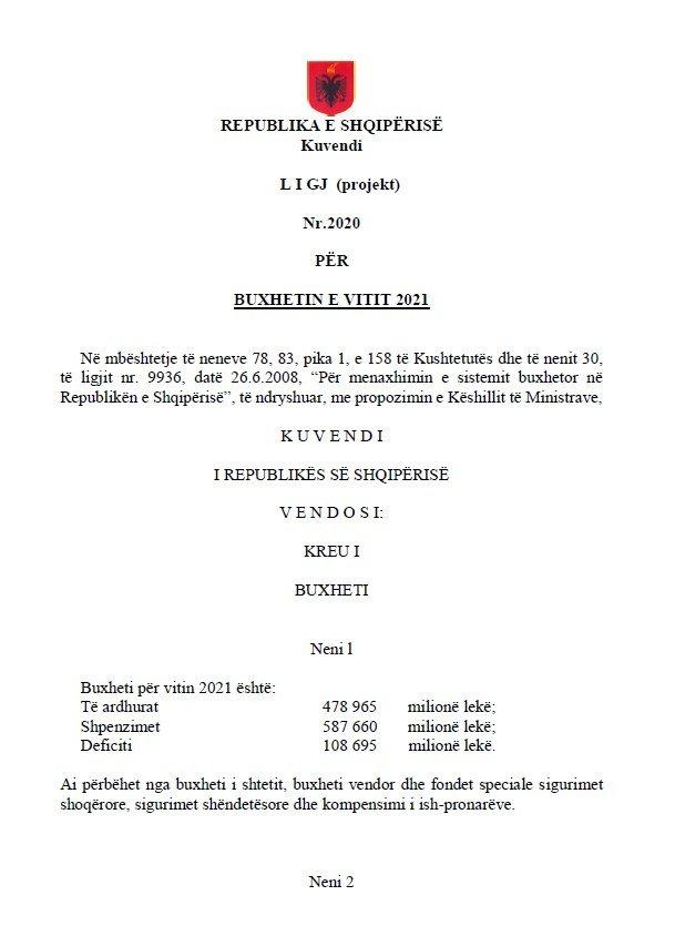"""Kuvendi/ Shqyrtohet në parim projektligji """"Për buxhtin e vitit 2021"""""""
